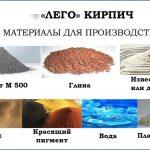 Материалы для производства лего-кирпича