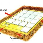Схема фундамента под барбекю