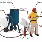 Схема устройства пескоструйного аппарата