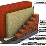 Схема устройства кирпичной стены с утеплением