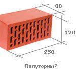 Виды и размеры строительного кирпича