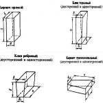 Возможные формы шамотного кирпича