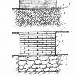 Схемы сплошных фундаментов для печи