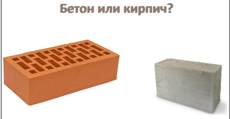 Выбор материала для цоколя
