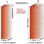 Распространенные варианты кладки кирпичных столбов