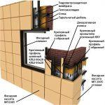 Схема монтажа плитных панелей