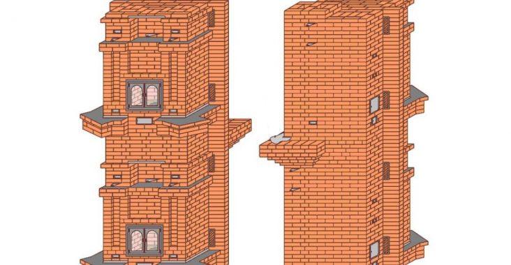 Двухэтажная печь