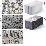 Разновидности бетонных кирпичей