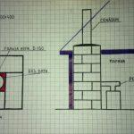 Схема гильзования дымохода