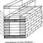 Схема перевязки швов