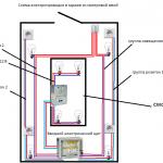 Схема проводки в гараже со смотровой ямой