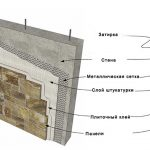 Как клеить гипсовый кирпич на стену