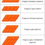 tekhnologiia-cladki-kirpicha-150x150.jpg