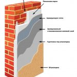 Утепление стен из силикатного кирпича