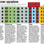 Пятиэтажные дома в других странах