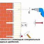 Правильное крепление пенопласта к фасаду с помощью дюбелей