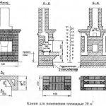 Схема камина для помещения с площадью 20 м²