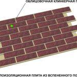 Схема кирпичной плитки с теплоизоляцией