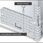 Схема отделки цоколя панелями