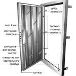Схема распашной металлической двери