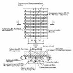 Схема устройства температурных деформационных швов