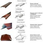 Виды конструкций для защиты кирпичного забора