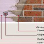 Схема монтажа плитки под кирпич