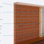 Пирог балконной стены