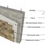 Схема монтажа искусственного кирпича