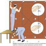 Проверка вертикальности стены перед началом работ
