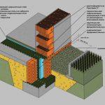 Строительство дома из поризованных кирпичей