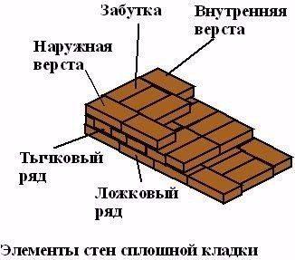 sploshnaya-kladka